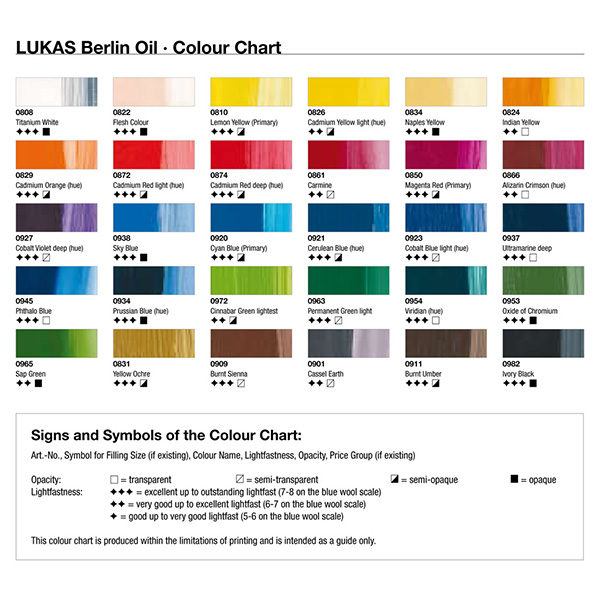 Lukas-berlin-oil-paint-colour-chart