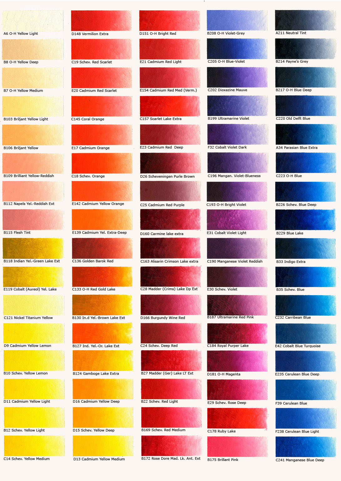 Neutral colour chart your guide to choosing colour for aluminium view colour chart nvjuhfo Choice Image