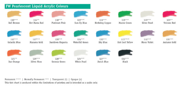 daler-rowney-fw-Pearlescent-inks-colour-chart