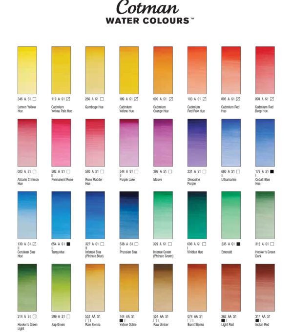 winsor-&-newton-cotman-colour-chart-new