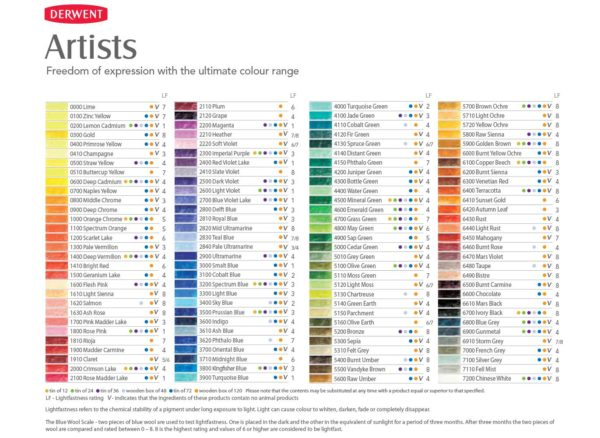 derwent-artists-pencils-colour-chart