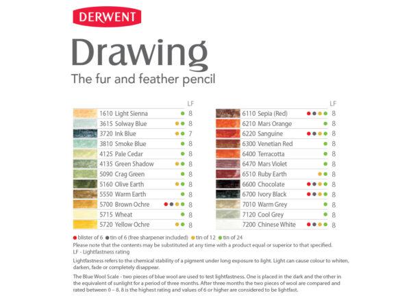 derwent-drawing-pencils-colour-chart