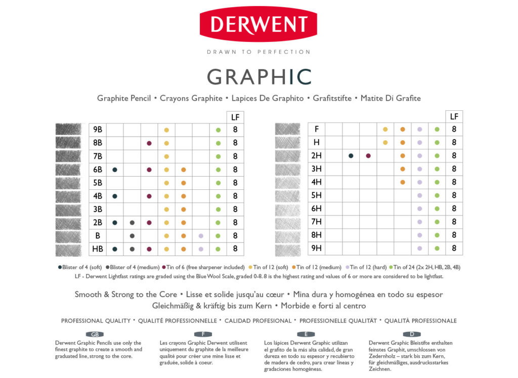 derwent-graphic-pencils-colour-chart