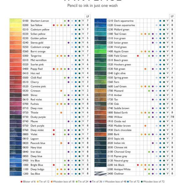 derwent-inktense-pencils-colour-chart