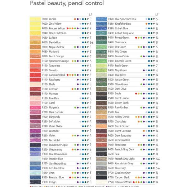 derwent-pastel-pencils-colour-chart