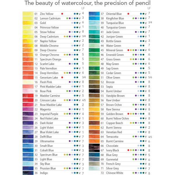 derwent-watercolour-pencils-colour-chart