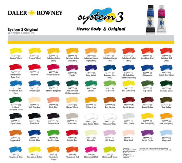 daler-rowney-system-3-acrylics
