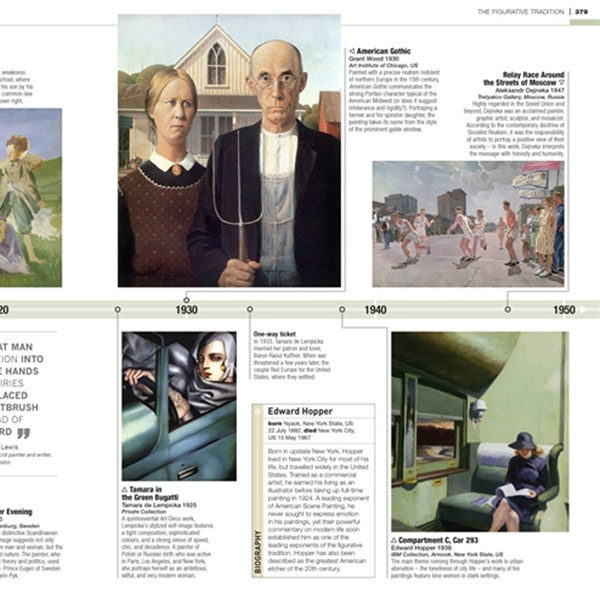 the-illustrated-story-of-art-dk-books-inside-view-1