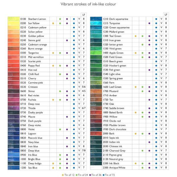 derwent-inktense-blocks-colour-chart