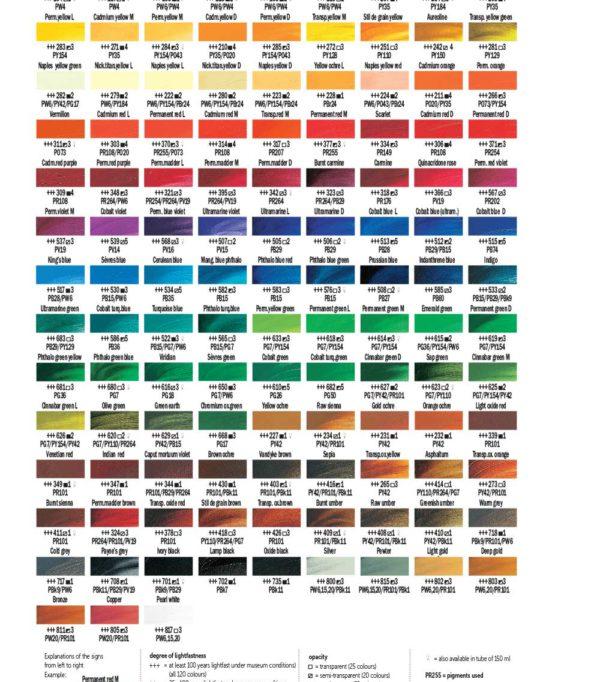 Rembrandt-oil-colour-chart