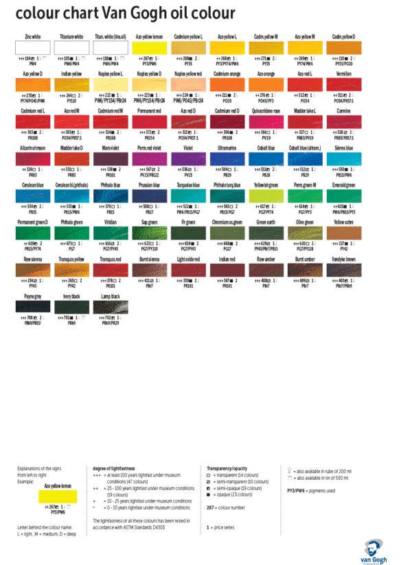 Van-Gogh-Oil-Color-Chart