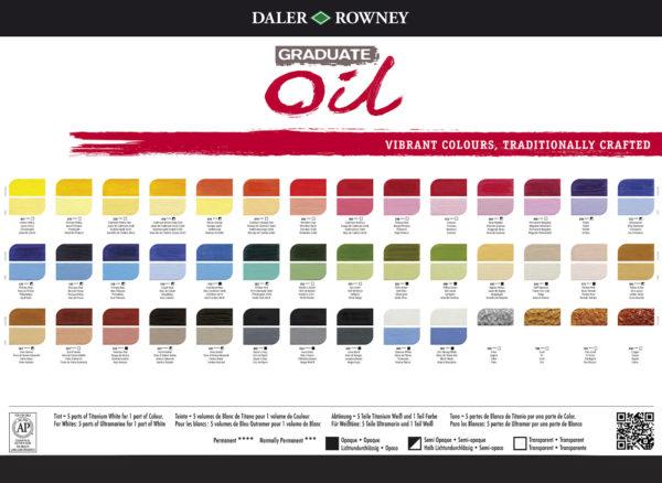 daler-rowney-graduate-oil-colour-chart