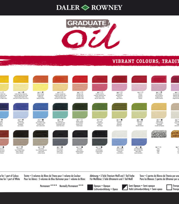 daler-rowney-graduate-oil-colour-chart