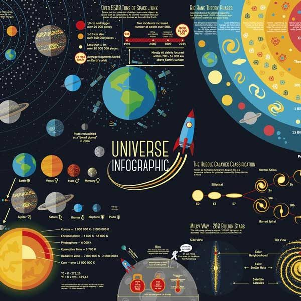 Universe-Infographic-Wall-Mural-XLWS0173-close-up