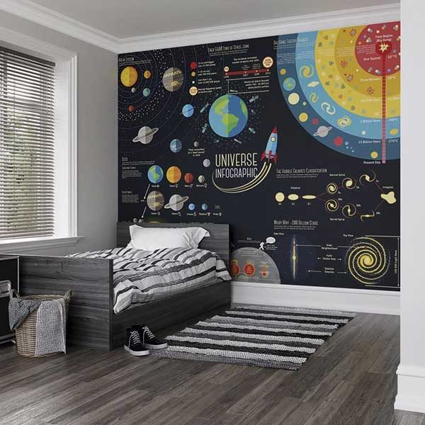 Universe-Infographic-Wall-Mural-XLWS0173-in-a-bedroom