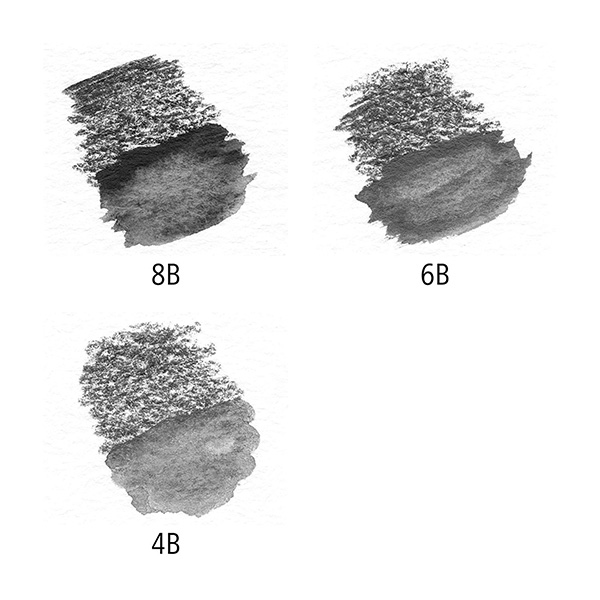 Staedtler-Mars-Lumograph-Aquarell-Graphite-Pencil-hardness-tests
