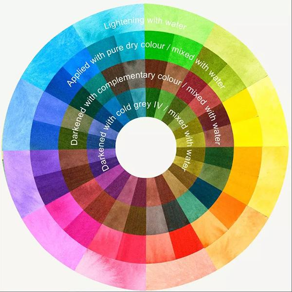 albrecht-duerer-watercolour-marker-circle-colour-chart