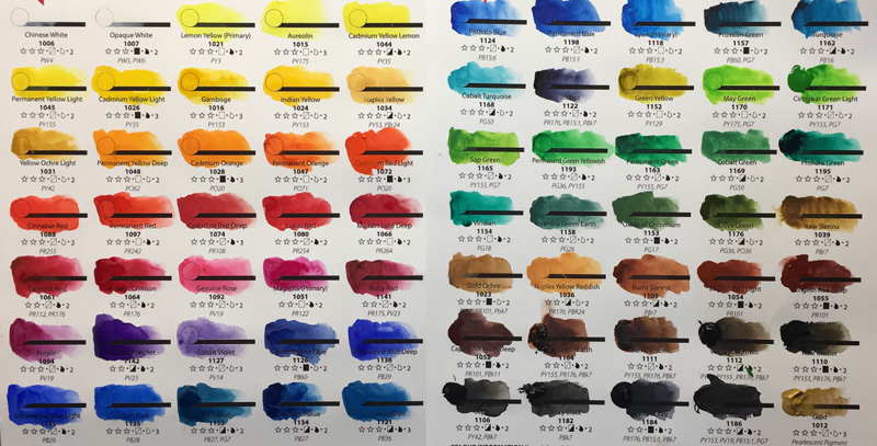 Lukas Aquarell colour chart