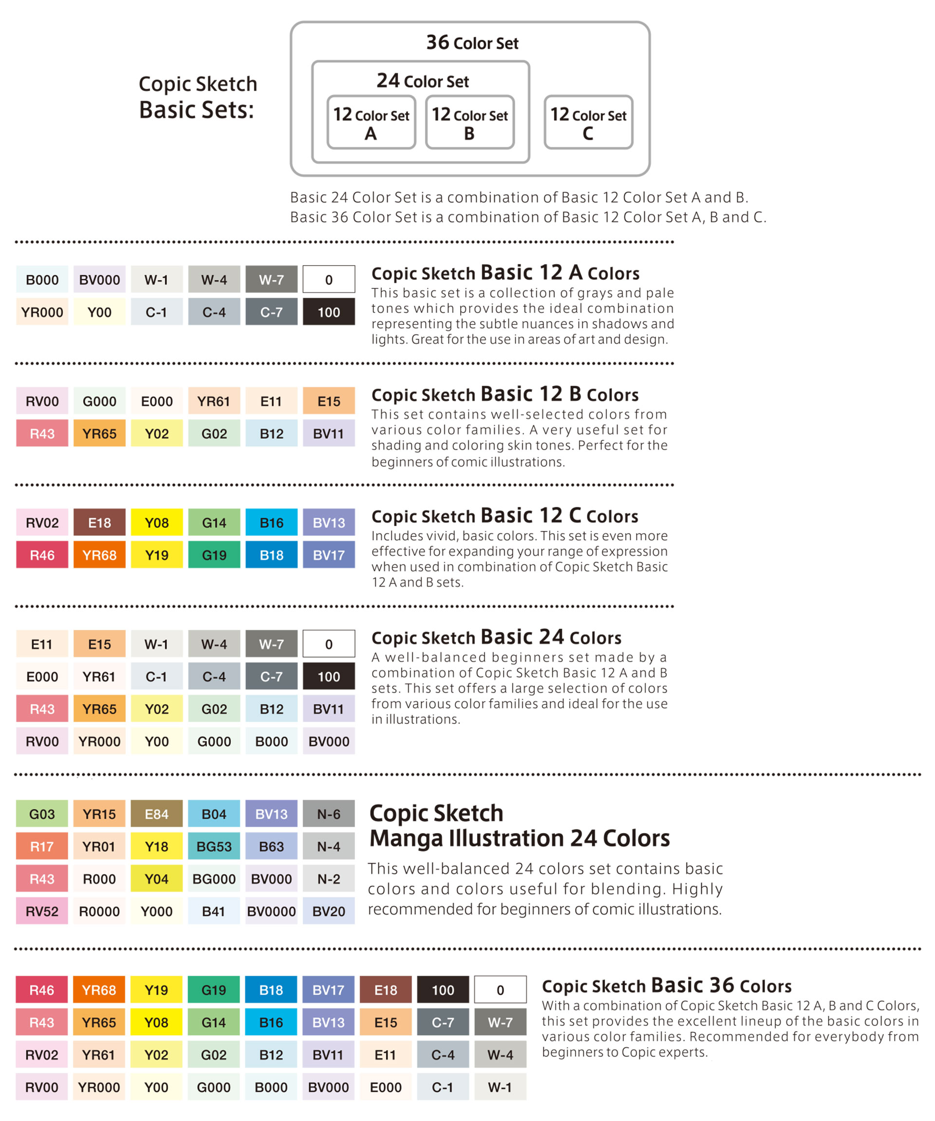 Copic-12-24-36-Sketch-Sets-Colours-and-set-information