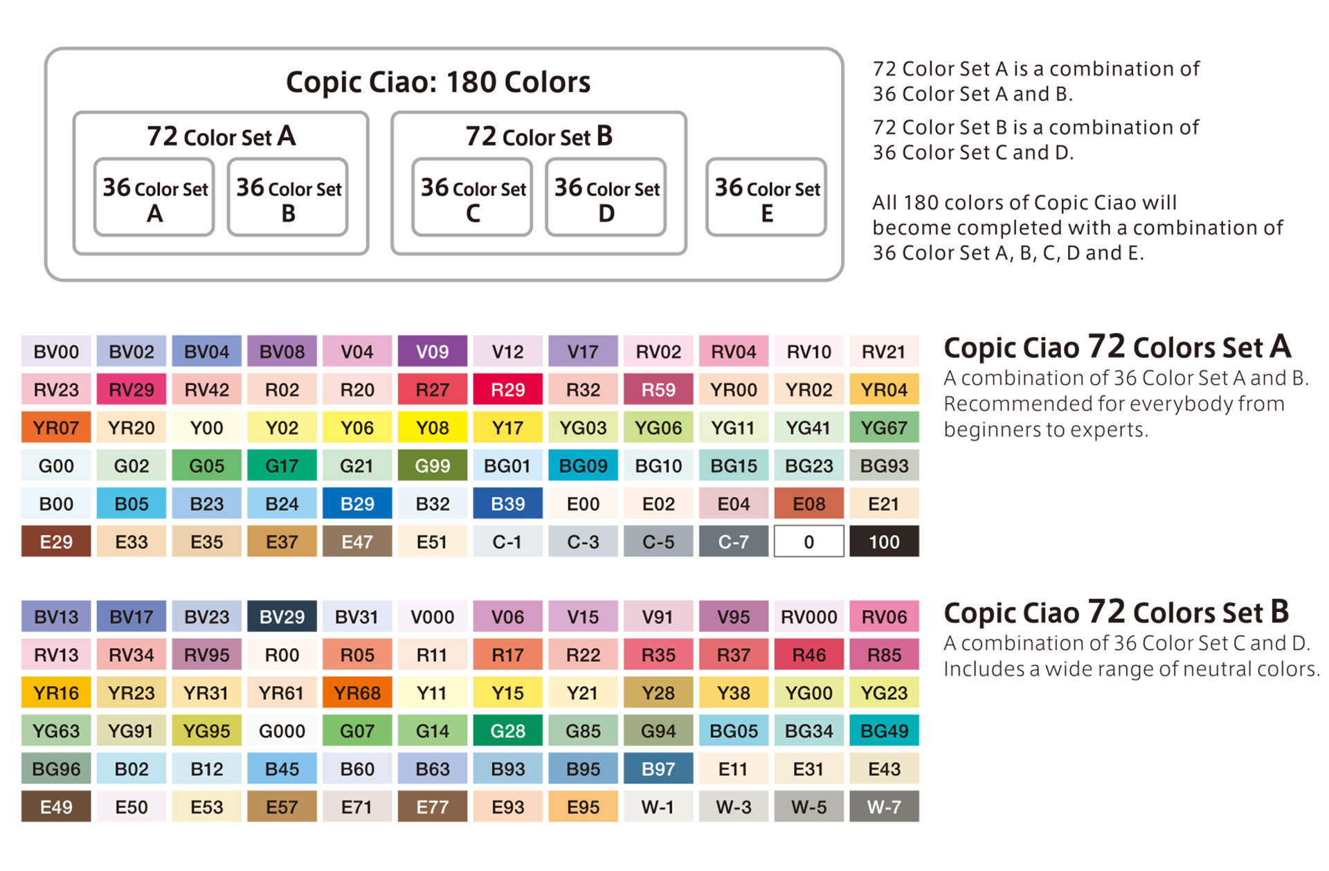 Copic-72-Ciao-Sets-Colours-and-set-information