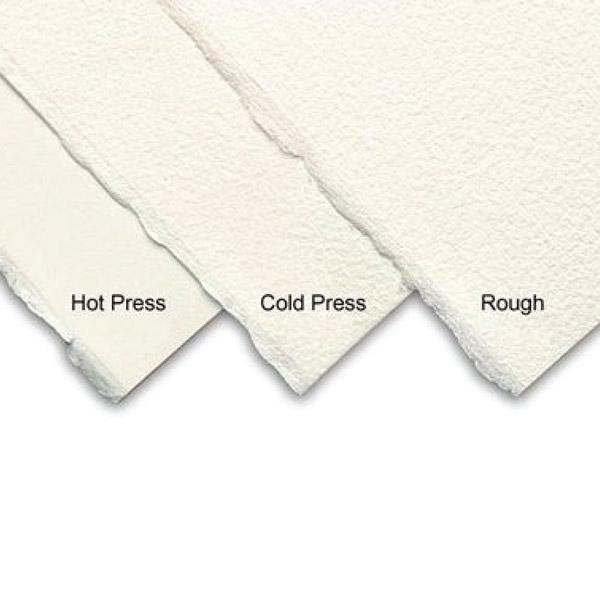 Arches-Watercolour-Paper-Sheets-Textures