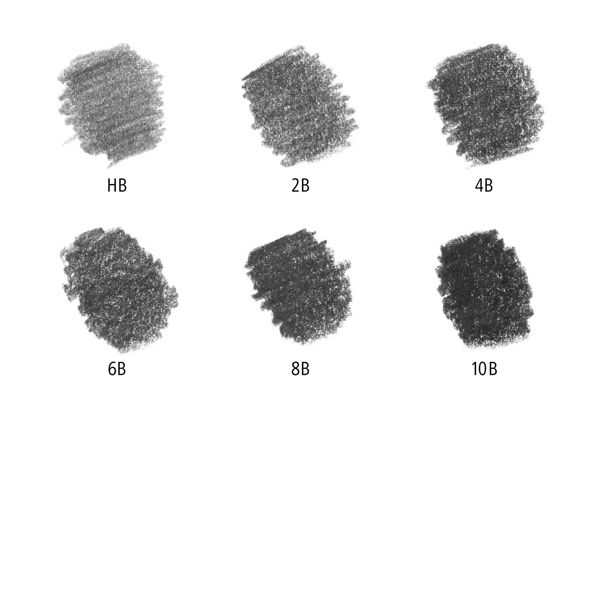 Staedtler-Mars-Lumograph-Pure-Graphite-Pencil-Hardness