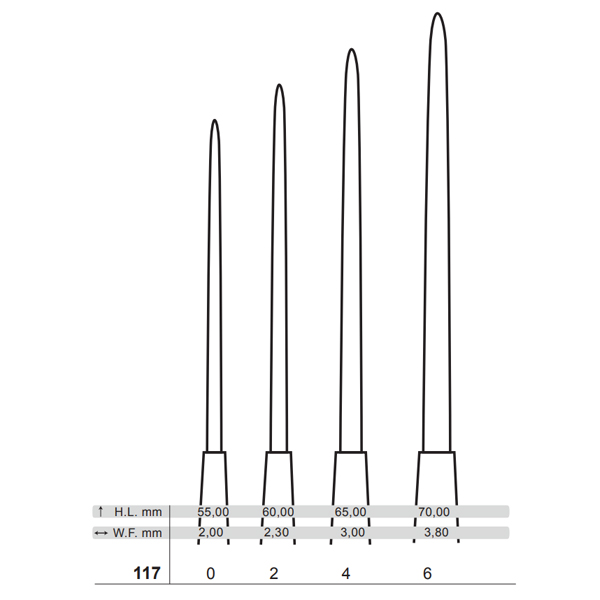 Tintoretto-Pinstriping-Extra-Long-Ox-Hair-Series-117-Brush-Sizes