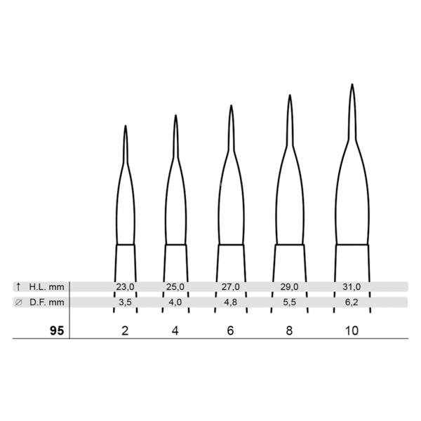 Tintoretto-Round-Brush-With-Tank-Series-97-Brush-Sizes